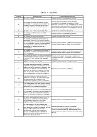Certificado de Exclusión Social 2